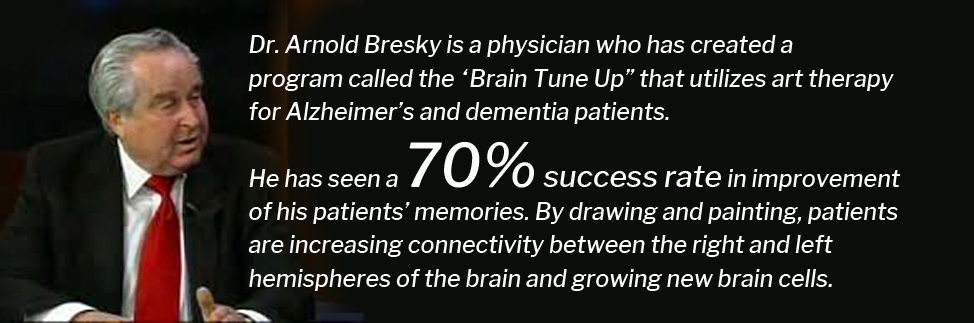 He has seen a 70% success rate in improvement of his patients' memories. By drawing and painting, patients are increasing connectivity between the right and left hemispheres of the brain and growing new brain cells.